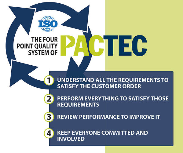 pactec-iso-9001-certification